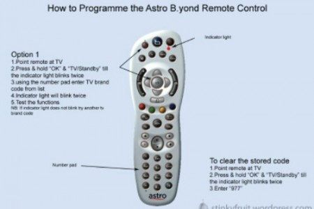 Cara Set Remote Astro B.Yond Jadi Remote TV